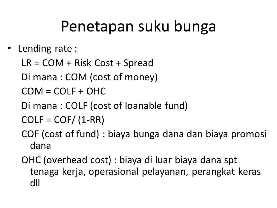 Penetapan suku bunga Lending rate : LR = COM + Risk Cost + Spread