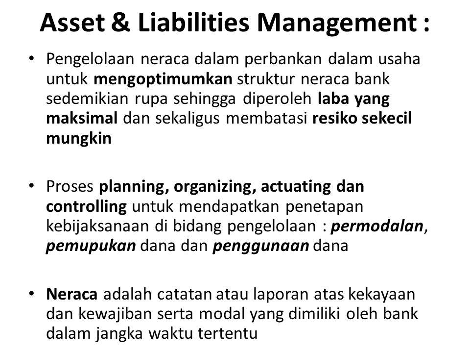 Asset & Liabilities Management :