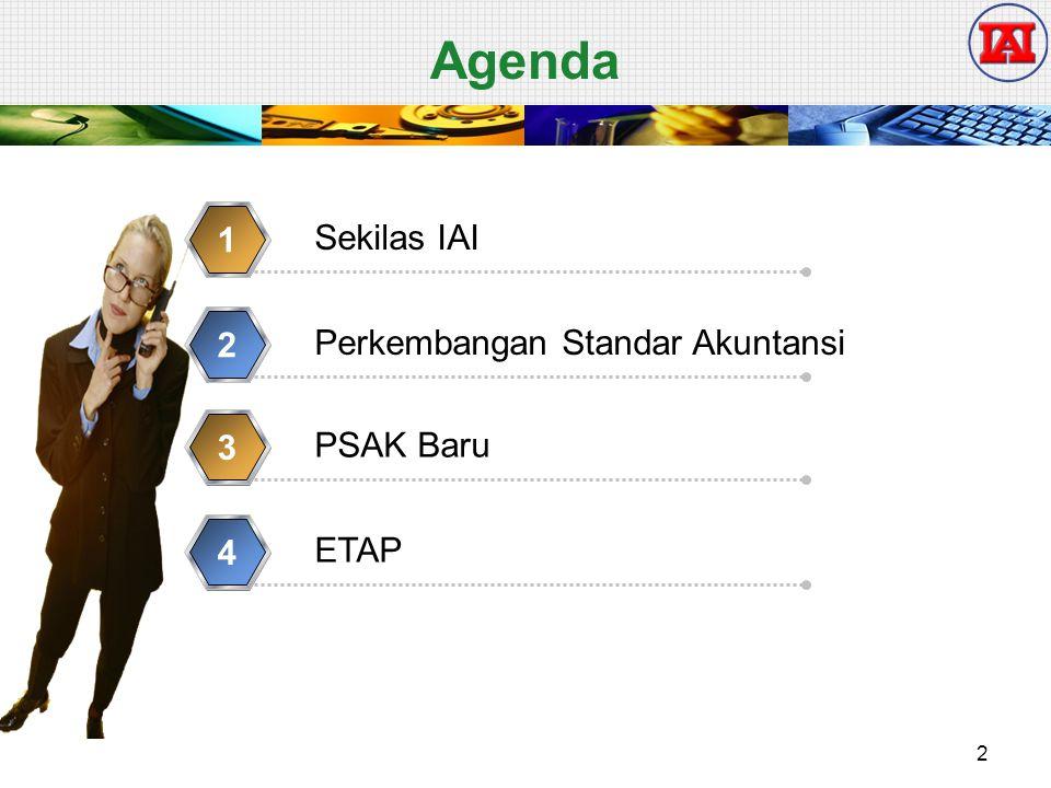 Agenda 1 Sekilas IAI 2 Perkembangan Standar Akuntansi 3 PSAK Baru 4