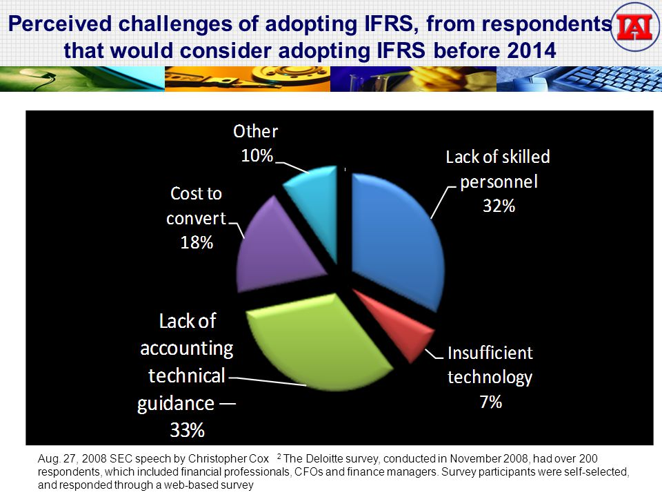 Perceived challenges of adopting IFRS, from respondents that would consider adopting IFRS before 2014