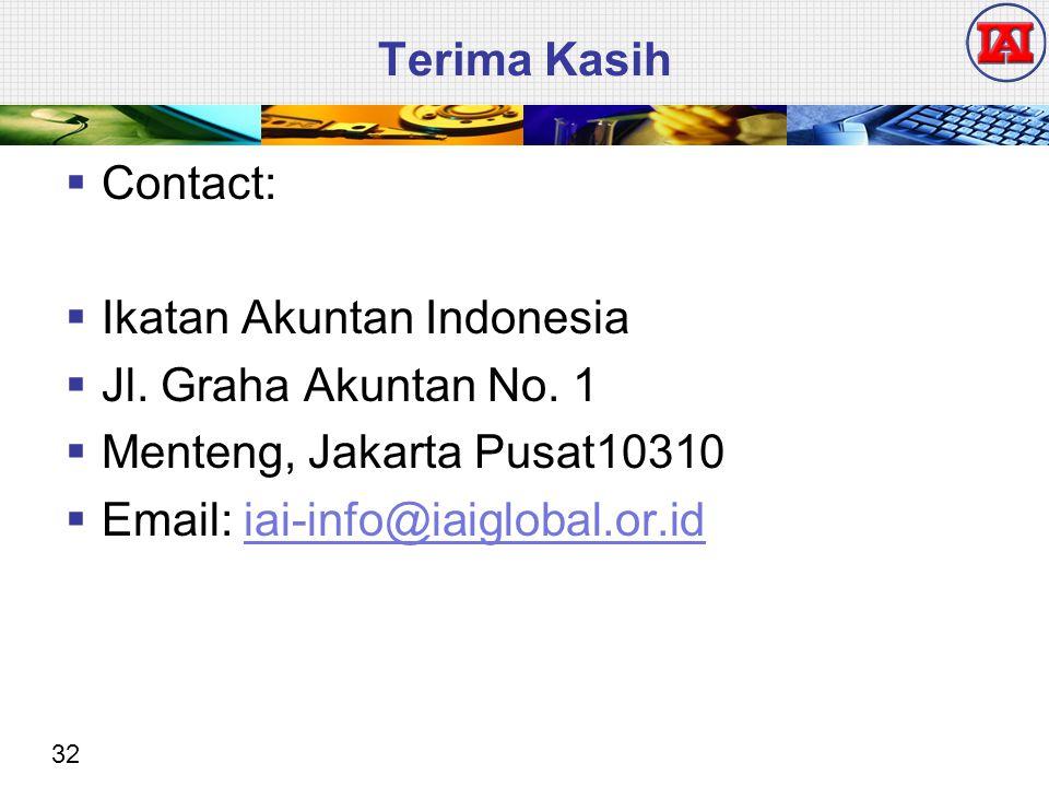 Terima Kasih Contact: Ikatan Akuntan Indonesia. Jl. Graha Akuntan No. 1. Menteng, Jakarta Pusat10310.