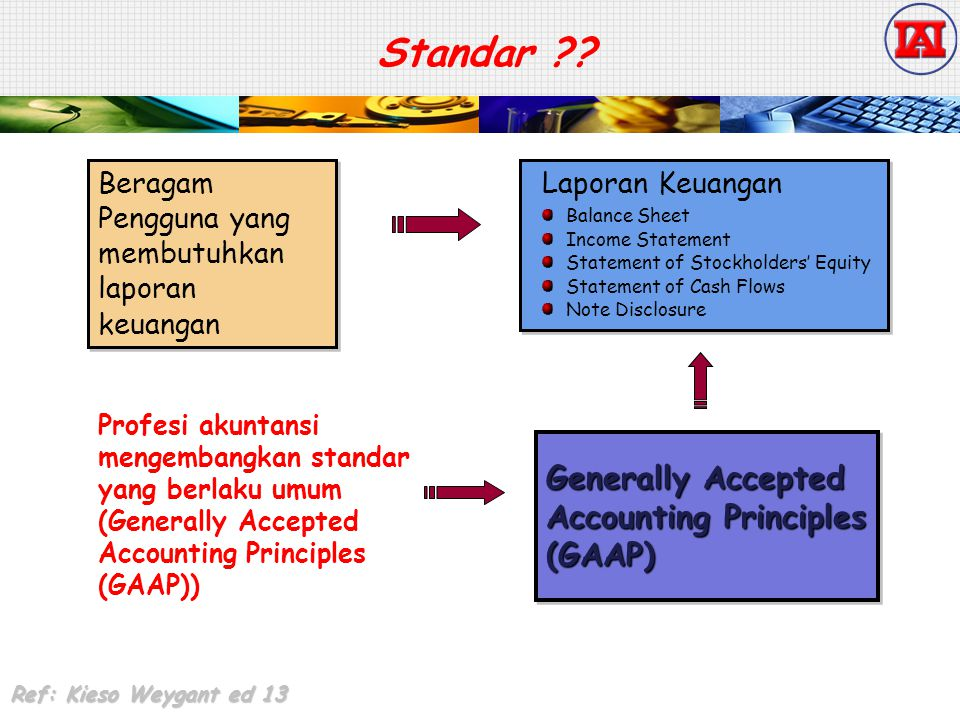 Standar Generally Accepted Accounting Principles (GAAP)