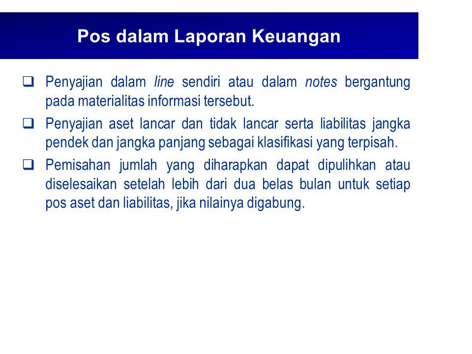 Pos dalam Laporan Keuangan