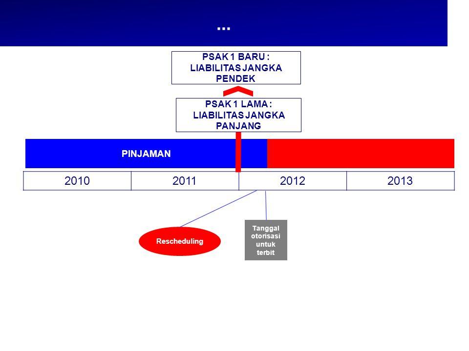 ... 2010 2011 2012 2013 PSAK 1 BARU : LIABILITAS JANGKA PENDEK