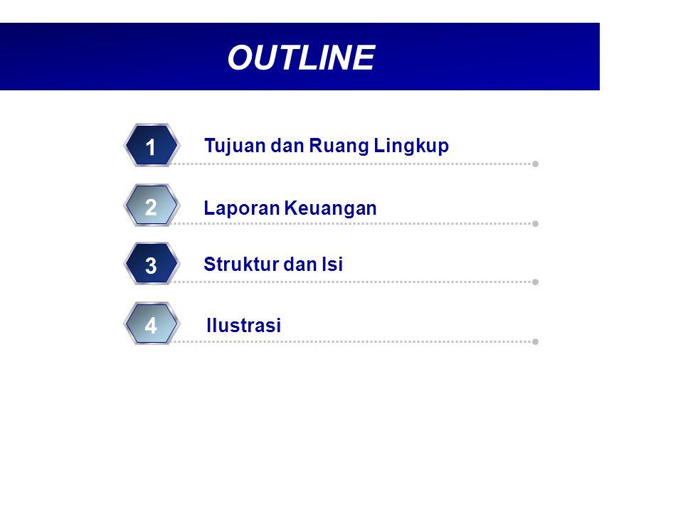 OUTLINE 1 2 3 4 Tujuan dan Ruang Lingkup Laporan Keuangan