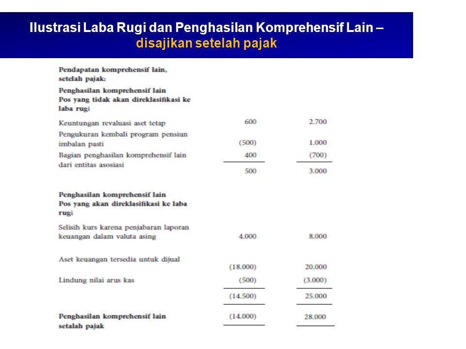 Ilustrasi Laba Rugi dan Penghasilan Komprehensif Lain – disajikan setelah pajak