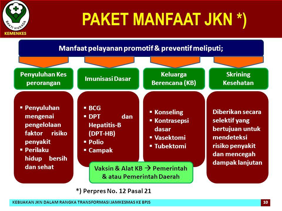 PAKET MANFAAT JKN *) Manfaat pelayanan promotif & preventif meliputi;