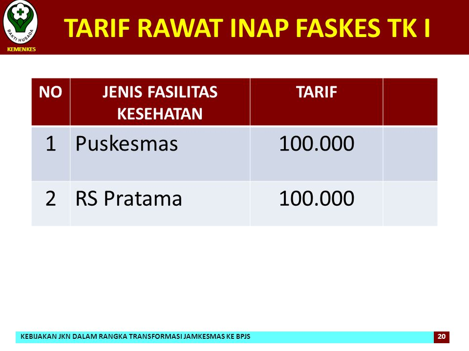 TARIF RAWAT INAP FASKES TK I