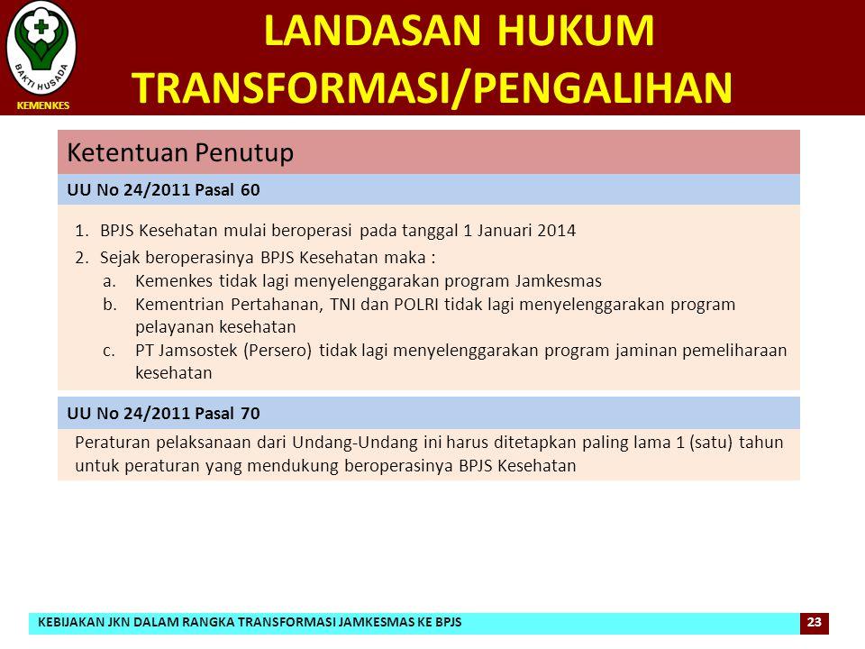 LANDASAN HUKUM TRANSFORMASI/PENGALIHAN