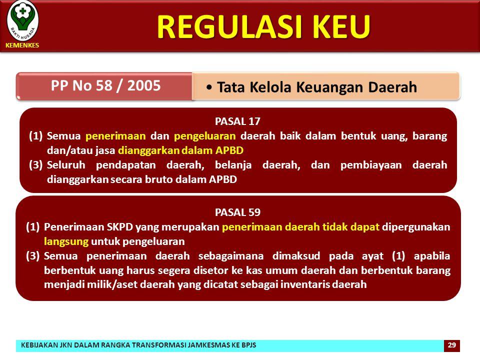 REGULASI KEU PP No 58 / 2005 Tata Kelola Keuangan Daerah PASAL 17