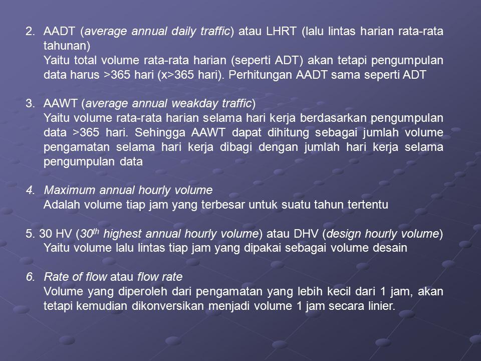 AADT (average annual daily traffic) atau LHRT (lalu lintas harian rata-rata tahunan)