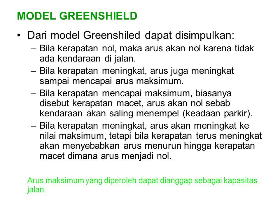 Dari model Greenshiled dapat disimpulkan: