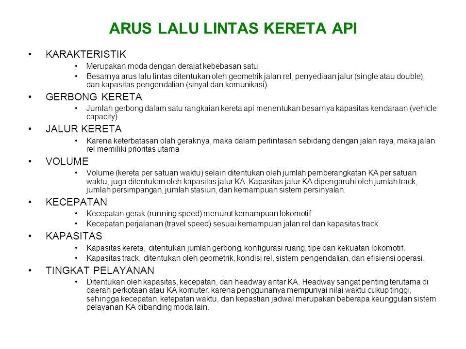 ARUS LALU LINTAS KERETA API