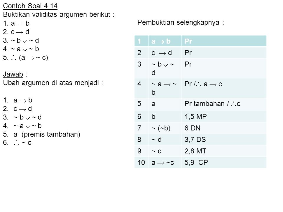 1. a  b 2. c  d 3. ~ b  ~ d 4. ~ a  ~ b 5.  (a  ~ c)