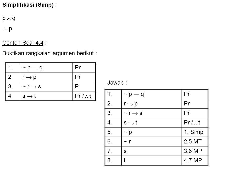Simplifikasi (Simp) : p  q.  p. Contoh Soal 4.4 : Buktikan rangkaian argumen berikut : 1. ~ p  q.