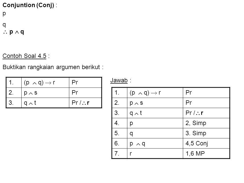 Conjuntion (Conj) : p. q.  p  q. Contoh Soal 4.5 : Buktikan rangkaian argumen berikut : Jawab :