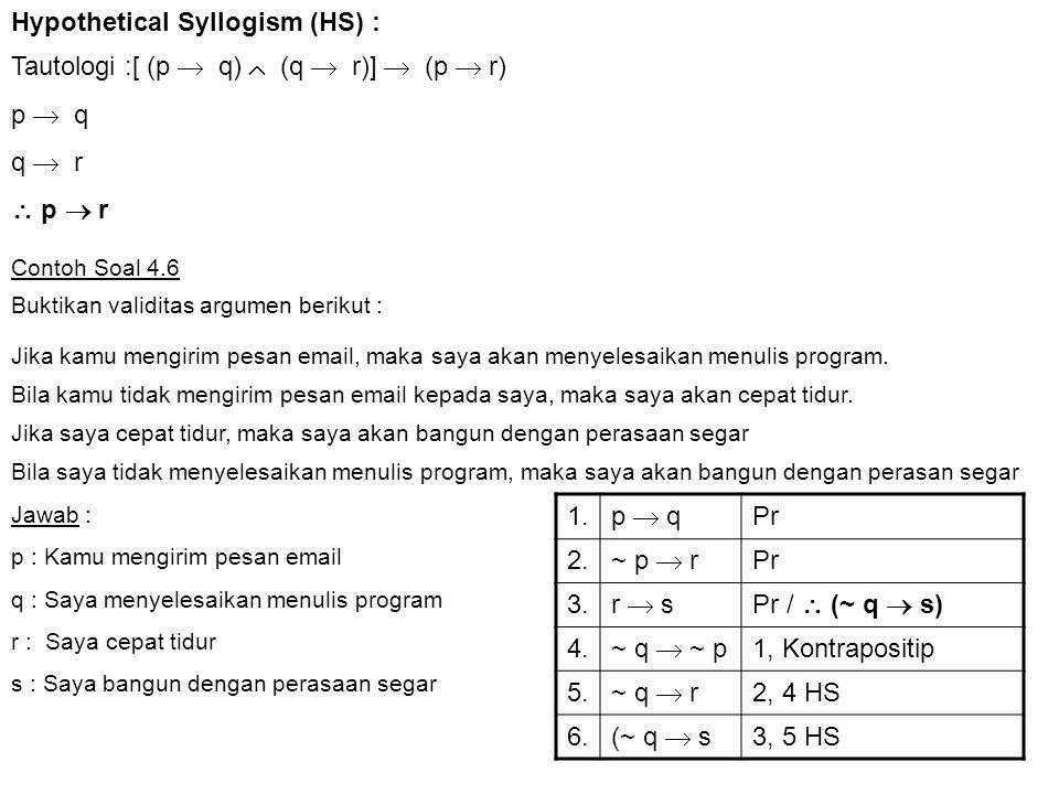 Hypothetical Syllogism (HS) :
