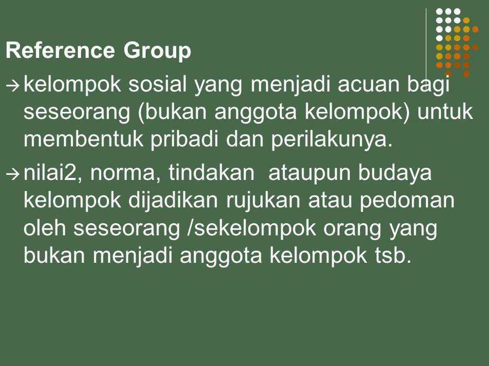 Reference Group kelompok sosial yang menjadi acuan bagi seseorang (bukan anggota kelompok) untuk membentuk pribadi dan perilakunya.