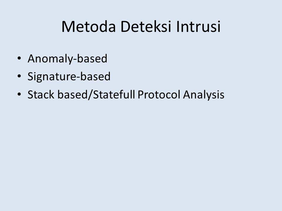 Metoda Deteksi Intrusi