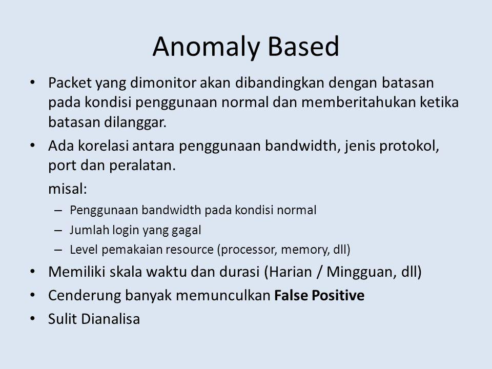 Anomaly Based Packet yang dimonitor akan dibandingkan dengan batasan pada kondisi penggunaan normal dan memberitahukan ketika batasan dilanggar.