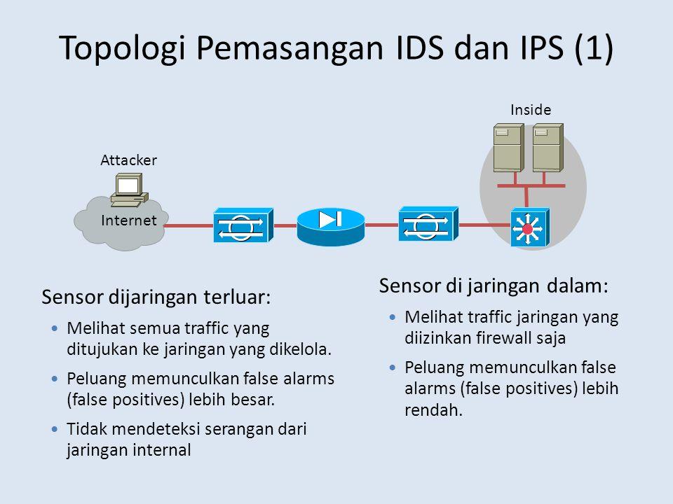 Topologi Pemasangan IDS dan IPS (1)