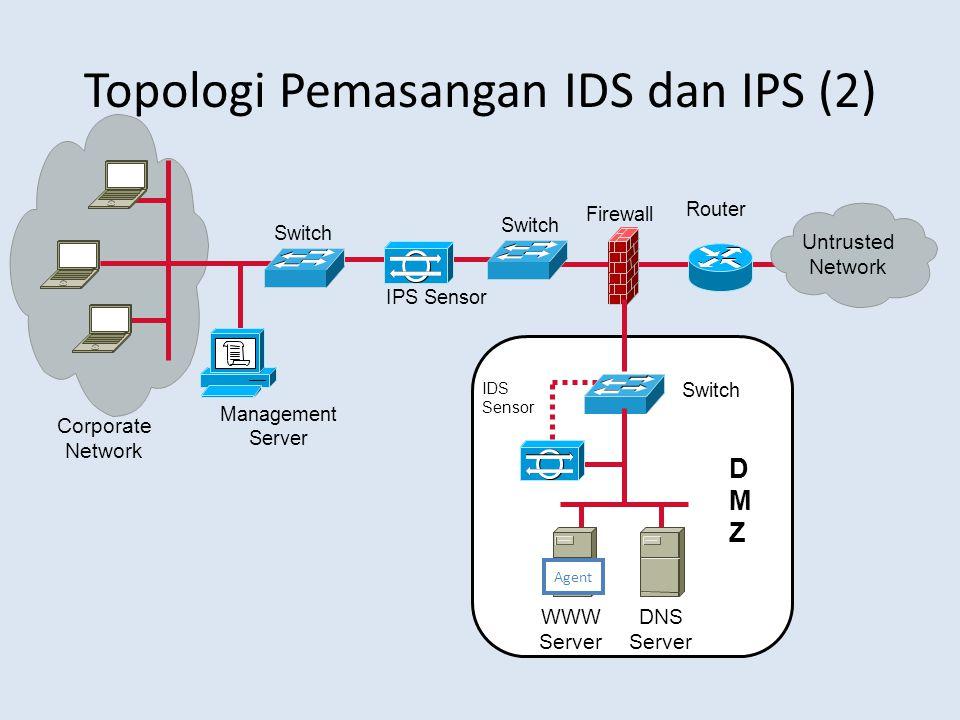 Topologi Pemasangan IDS dan IPS (2)