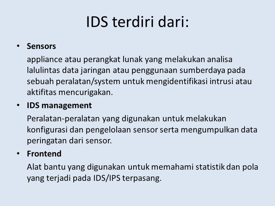 IDS terdiri dari: Sensors