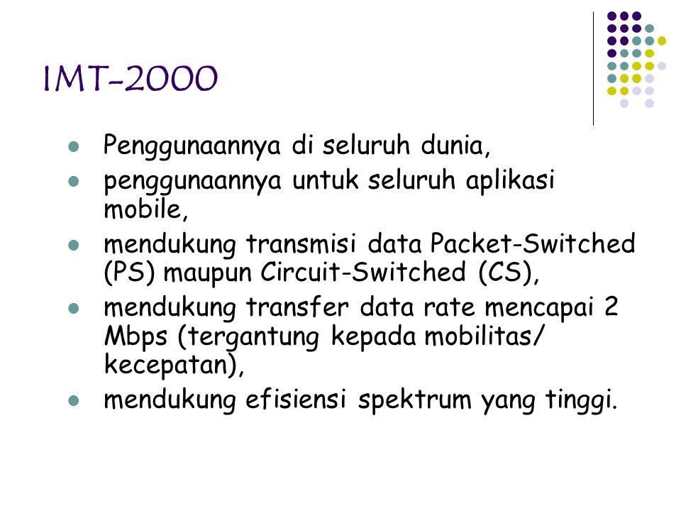 IMT-2000 Penggunaannya di seluruh dunia,