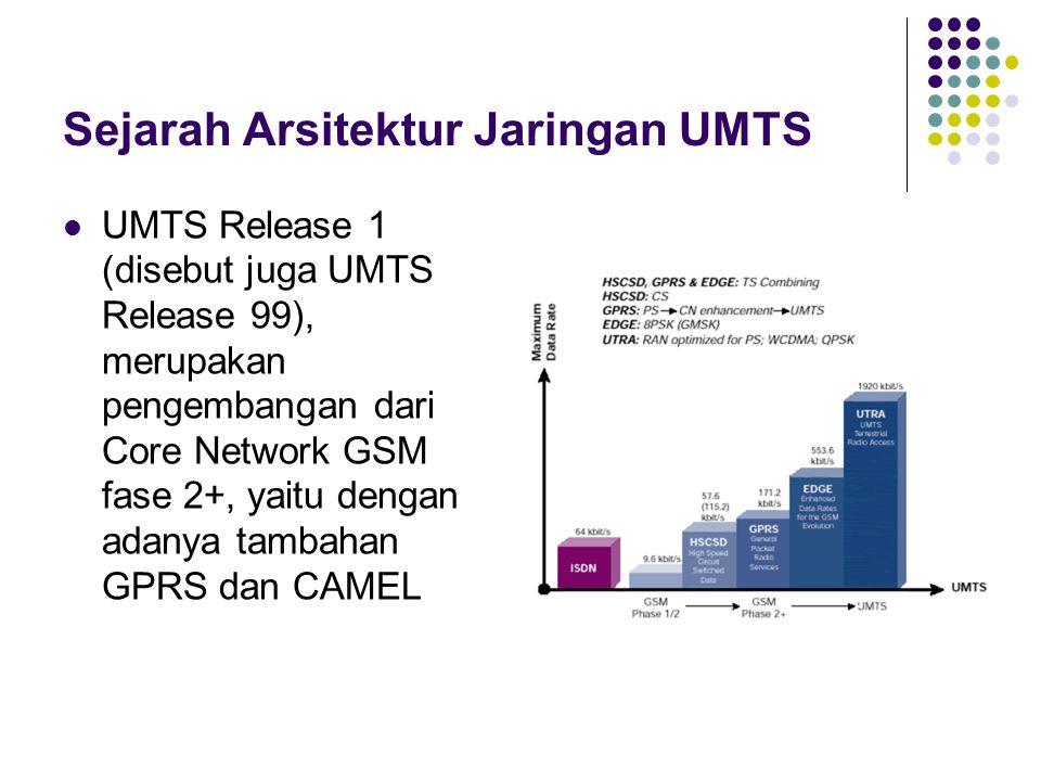 Sejarah Arsitektur Jaringan UMTS