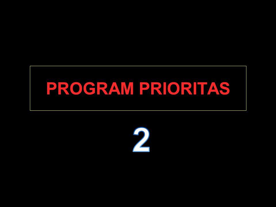 PROGRAM PRIORITAS 2