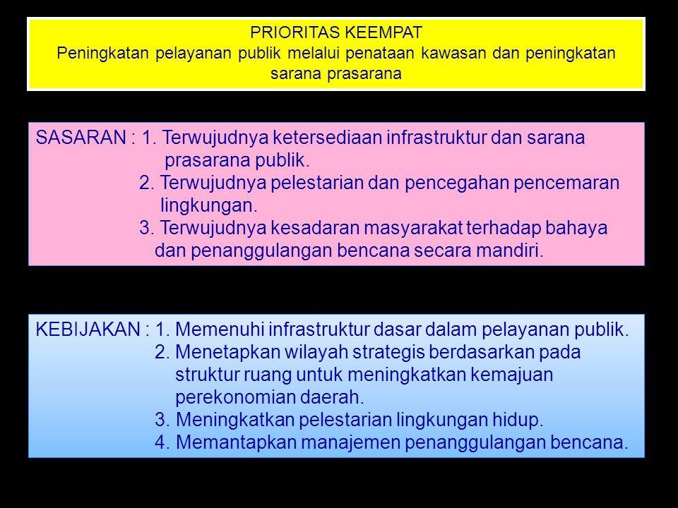Peningkatan pelayanan publik melalui penataan kawasan dan peningkatan