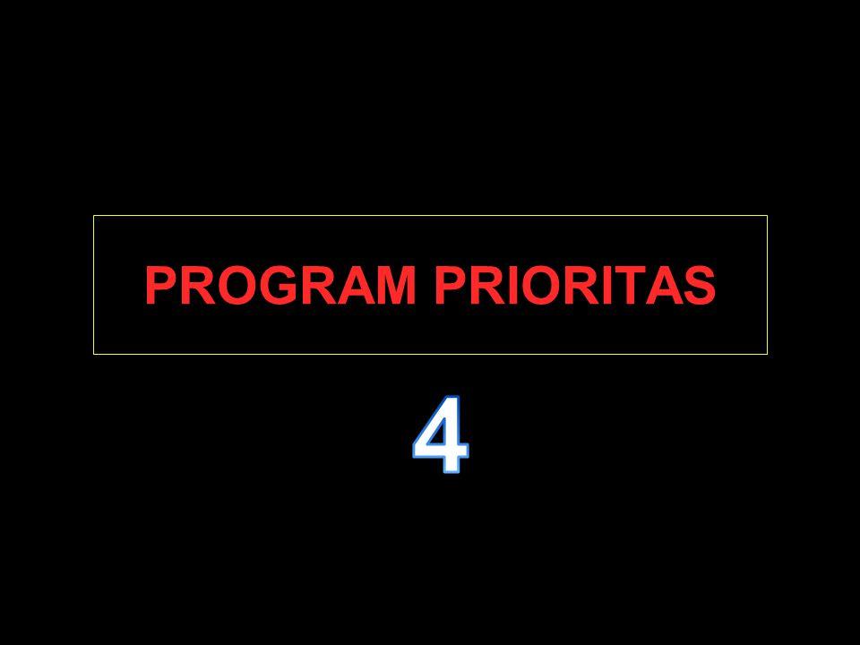 PROGRAM PRIORITAS 4