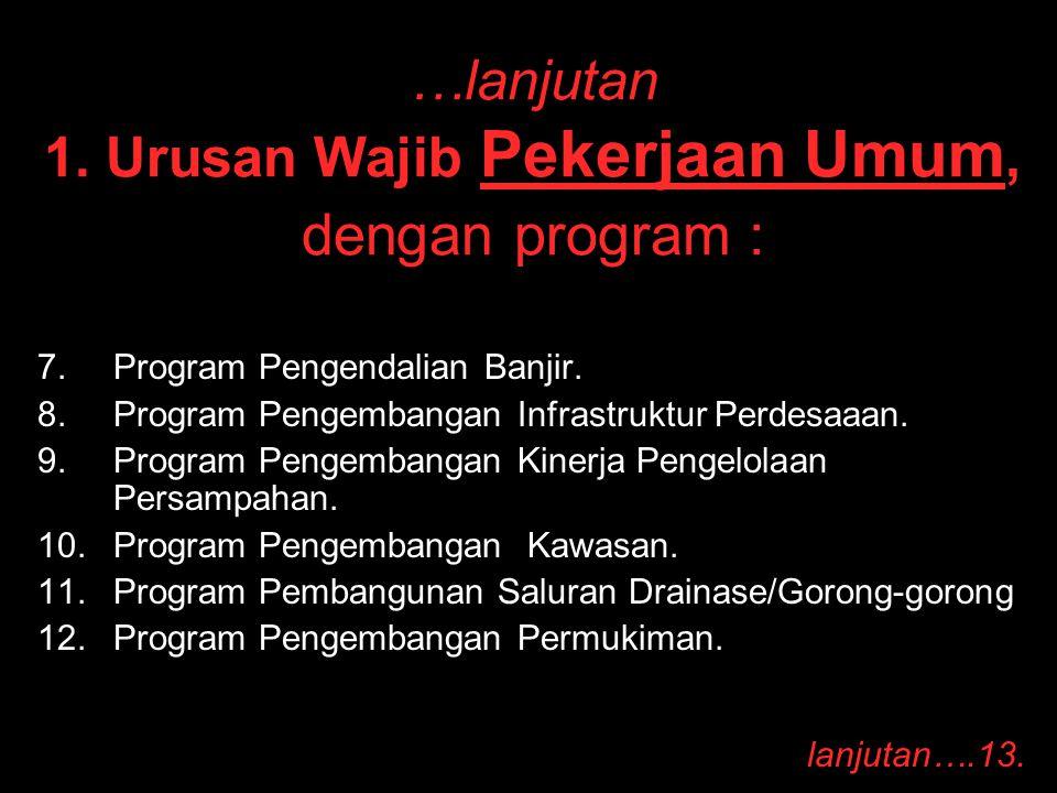 …lanjutan 1. Urusan Wajib Pekerjaan Umum, dengan program :
