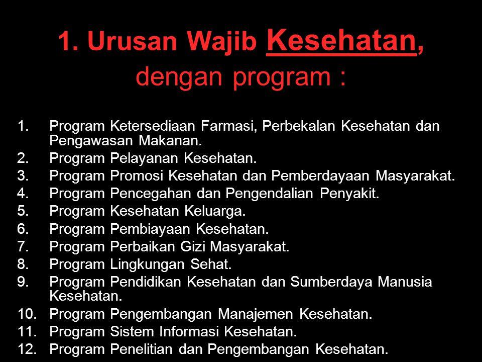 1. Urusan Wajib Kesehatan, dengan program :