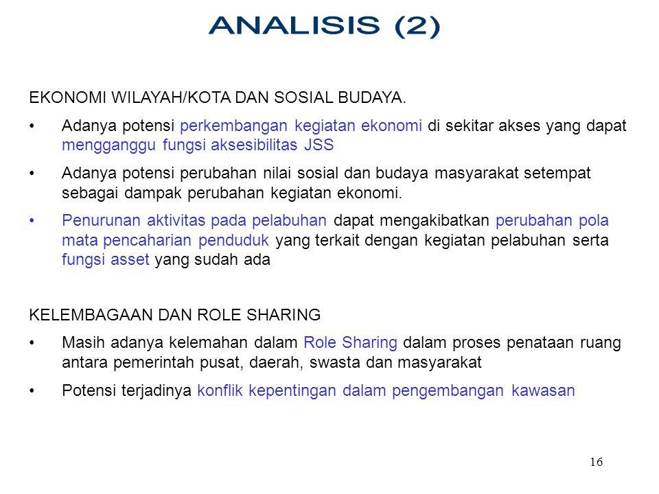 ANALISIS (2) EKONOMI WILAYAH/KOTA DAN SOSIAL BUDAYA.
