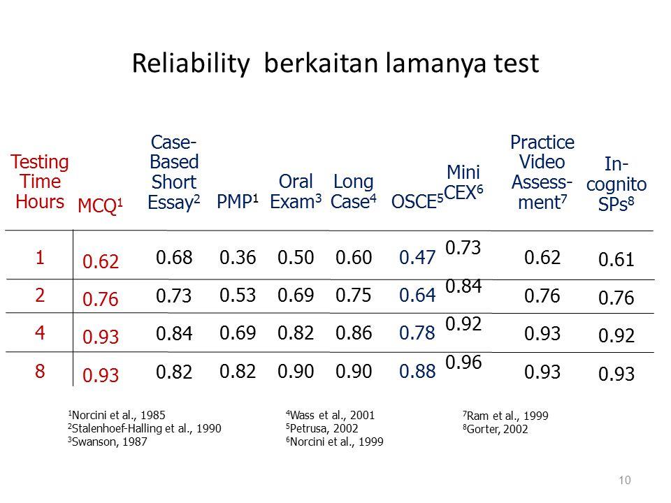 Reliability berkaitan lamanya test