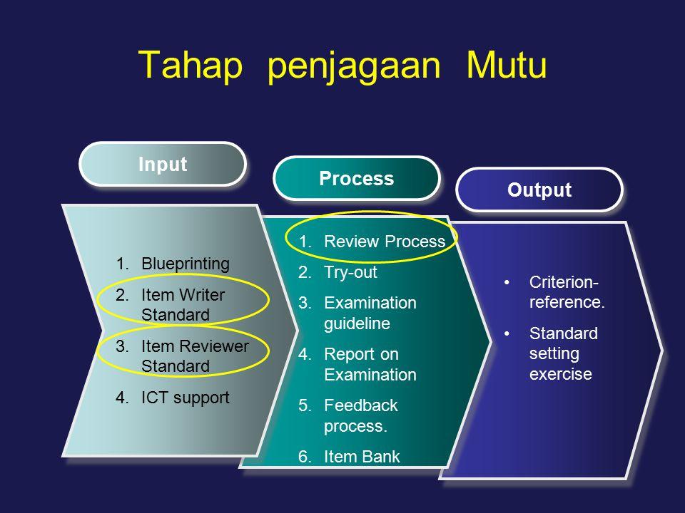 Tahap penjagaan Mutu Input Process Output Review Process Try-out