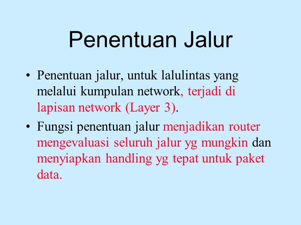 Penentuan Jalur Penentuan jalur, untuk lalulintas yang melalui kumpulan network, terjadi di lapisan network (Layer 3).