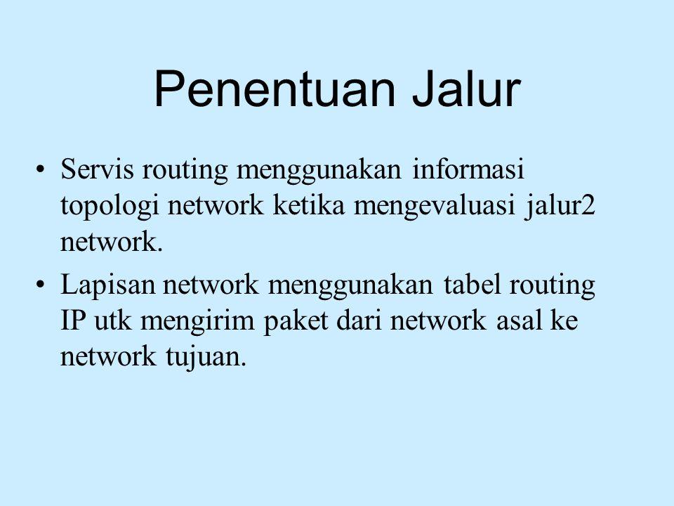 Penentuan Jalur Servis routing menggunakan informasi topologi network ketika mengevaluasi jalur2 network.