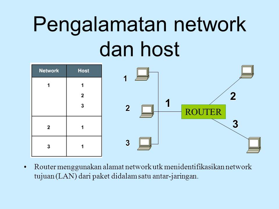Pengalamatan network dan host