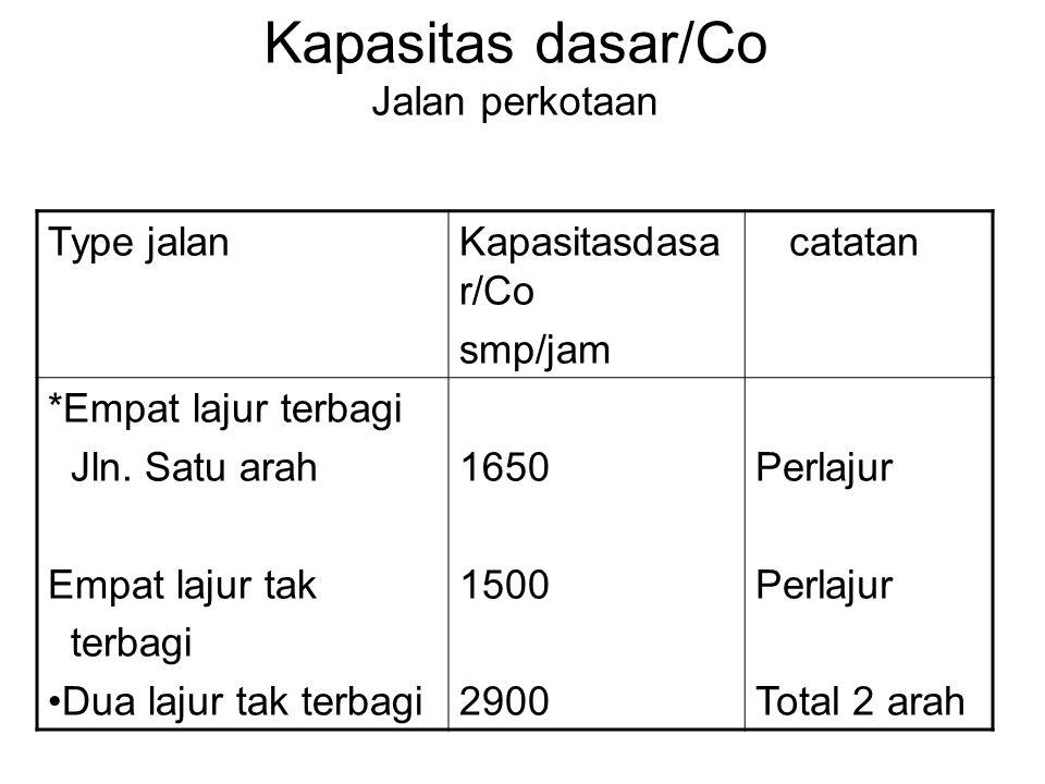 Kapasitas dasar/Co Jalan perkotaan