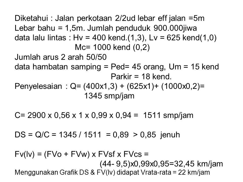 Diketahui : Jalan perkotaan 2/2ud lebar eff jalan =5m Lebar bahu = 1,5m.