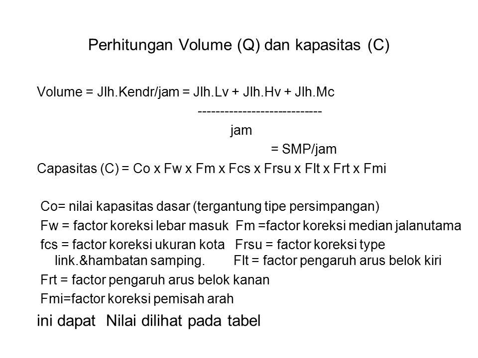 Perhitungan Volume (Q) dan kapasitas (C)