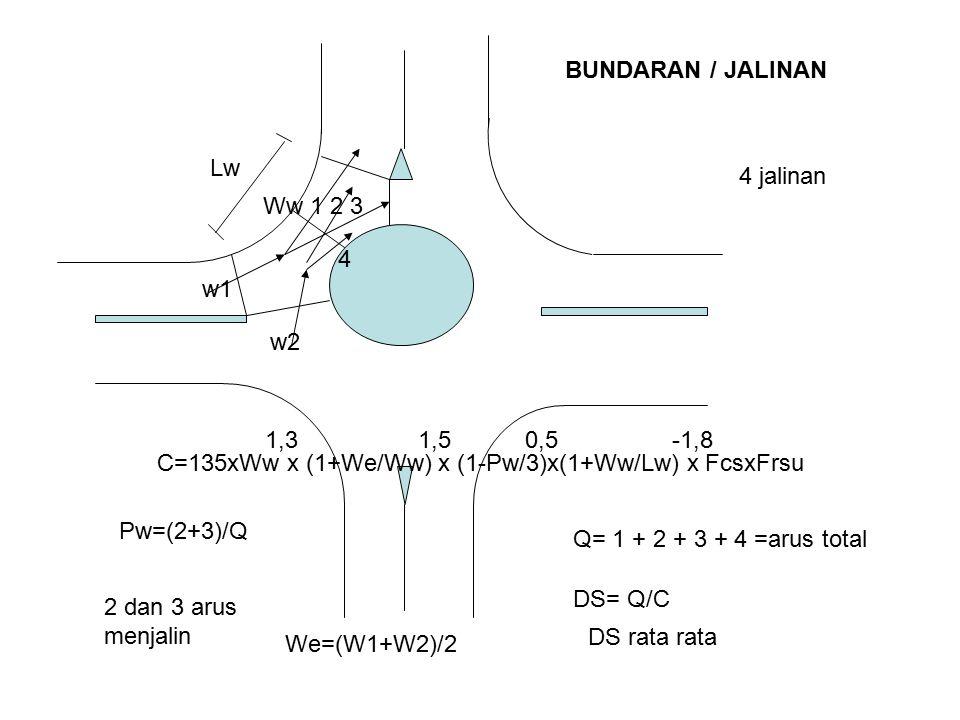 BUNDARAN / JALINAN Lw. 4 jalinan. Ww 1 2 3. 4. w1. w2. 1,3 1,5 0,5 -1,8.