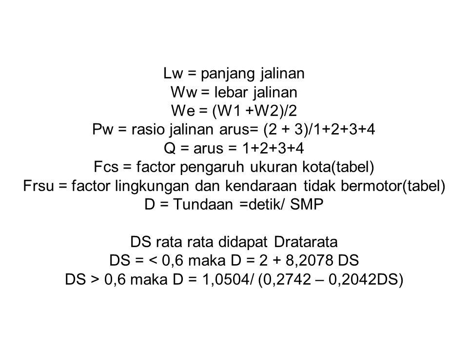 Lw = panjang jalinan Ww = lebar jalinan We = (W1 +W2)/2 Pw = rasio jalinan arus= (2 + 3)/1+2+3+4 Q = arus = 1+2+3+4 Fcs = factor pengaruh ukuran kota(tabel) Frsu = factor lingkungan dan kendaraan tidak bermotor(tabel) D = Tundaan =detik/ SMP DS rata rata didapat Dratarata DS = < 0,6 maka D = 2 + 8,2078 DS DS > 0,6 maka D = 1,0504/ (0,2742 – 0,2042DS)