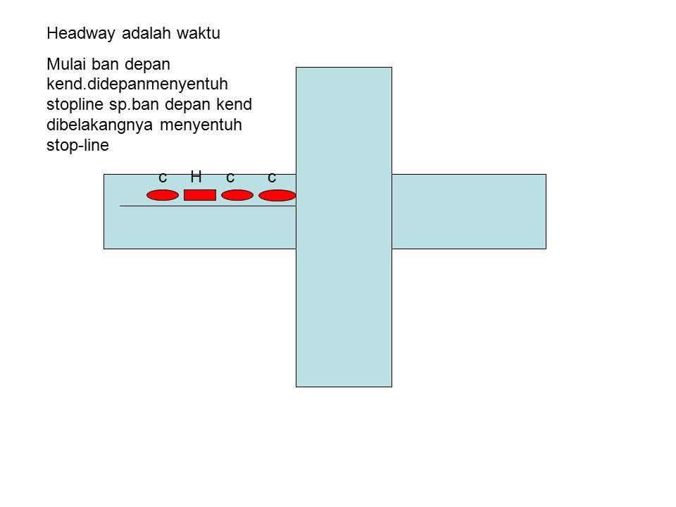 Headway adalah waktu Mulai ban depan kend.didepanmenyentuh stopline sp.ban depan kend dibelakangnya menyentuh stop-line.