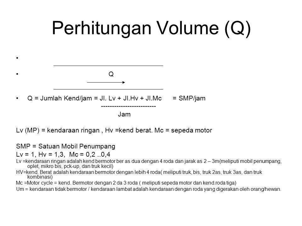 Perhitungan Volume (Q)