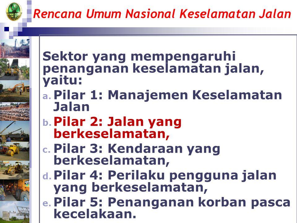 Rencana Umum Nasional Keselamatan Jalan