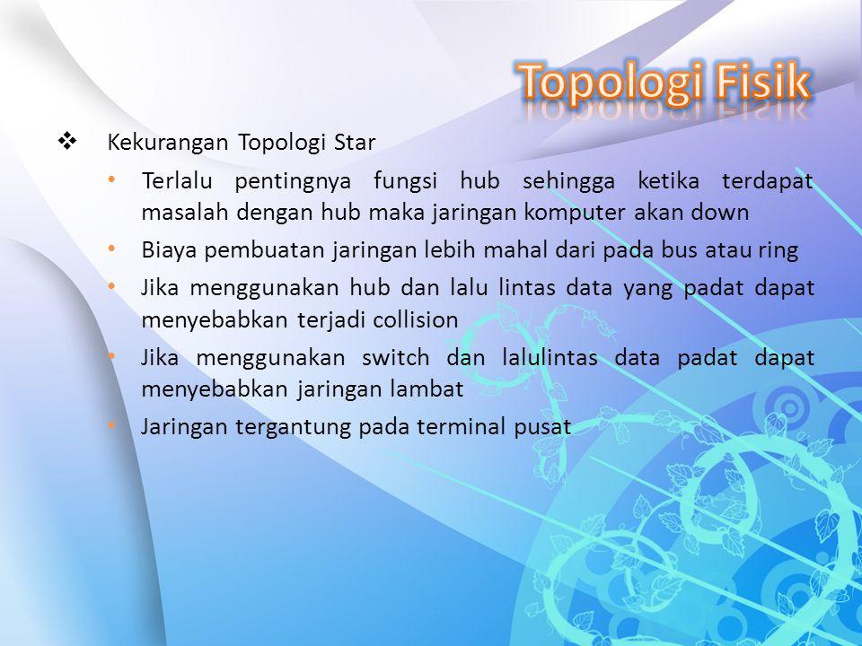 Topologi Fisik Kekurangan Topologi Star