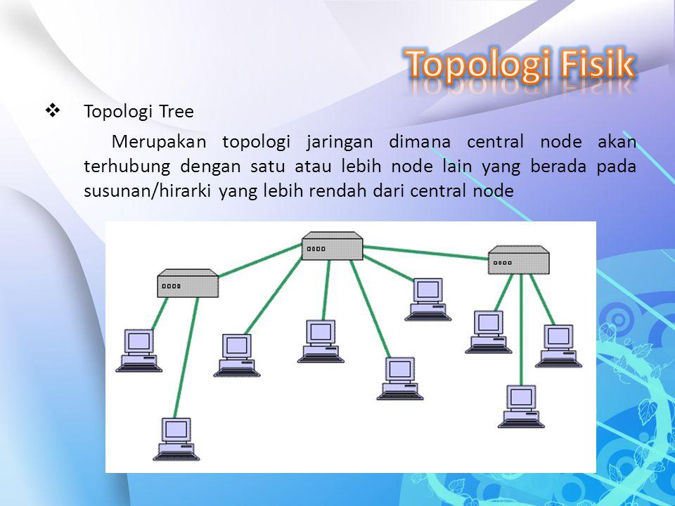 Topologi Fisik Topologi Tree
